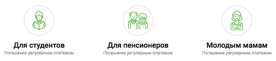 Взять кредит 10000 рублей срочно на карту без отказа